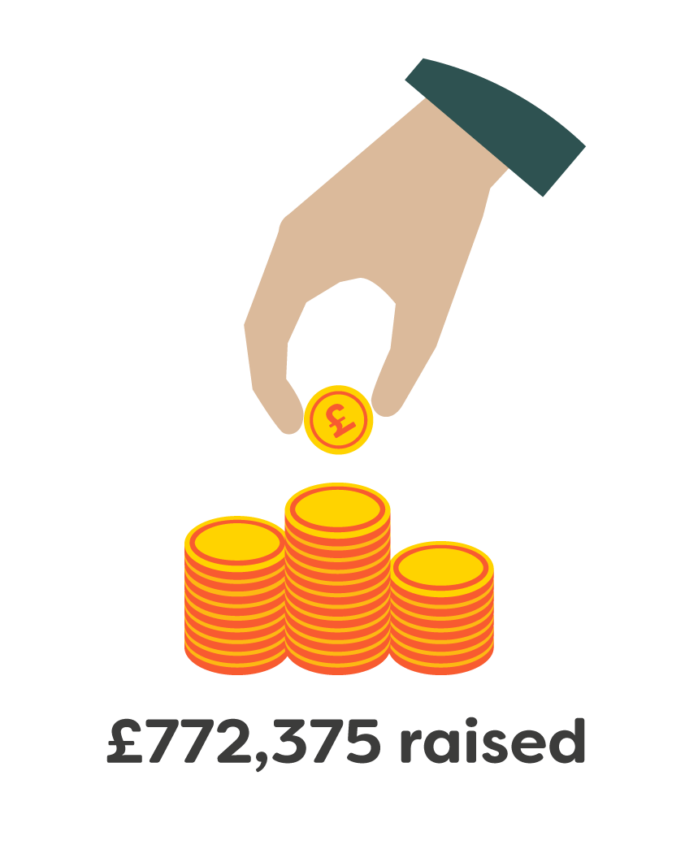 Had Infographics Fundraising